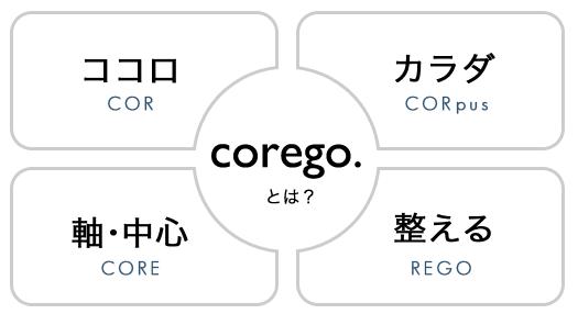 coregoとは?